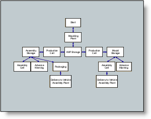 example pngstep   creating your flowchart